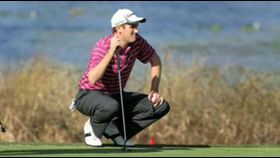 Exercises to Improve the Power of Your Golf Swing