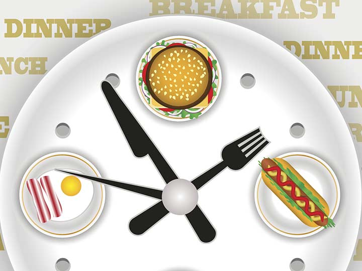 Is When We Eat Important to Health?