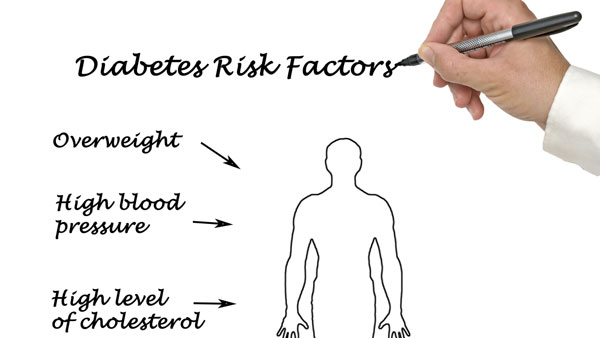What Are the Risk Factors for Type 2 Diabetes?